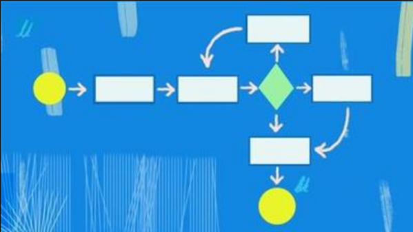 BPMN For Business Analytics A-Z™ Business Process Modeling